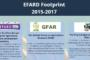 EFARD – European Forum in ARD