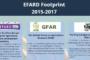 EFARD – European Forum in ARD