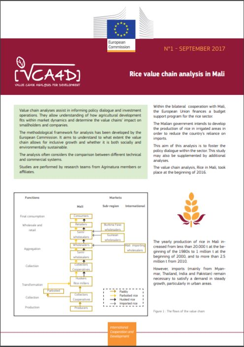 value chain Mali